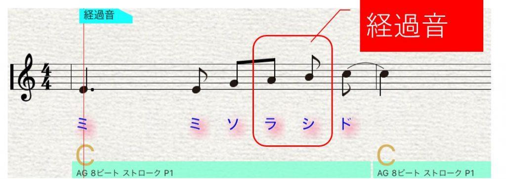 経過音の連続