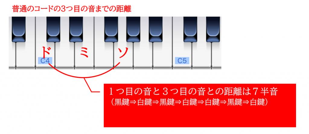 普通のコードの3つ目の音までの距離
