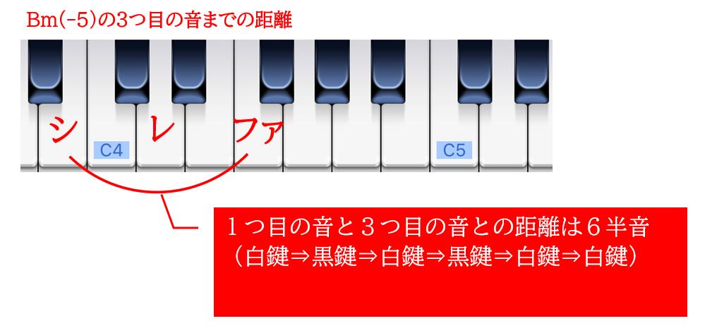 Bm(-5)の3つ目の音までの距離