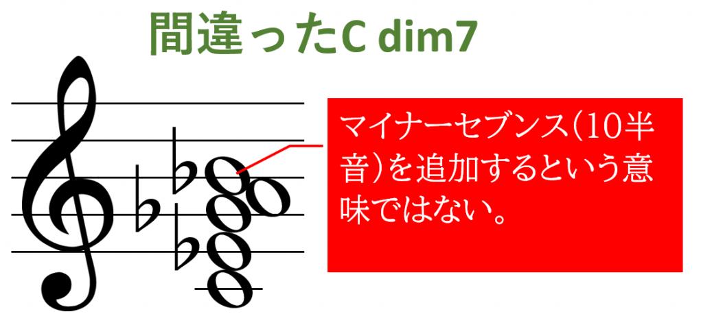 間違ったCdim7の構成音