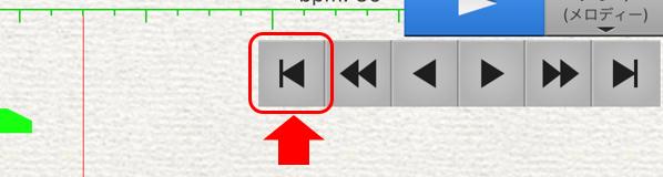 カーソル移動ボタン(左端まで戻る)