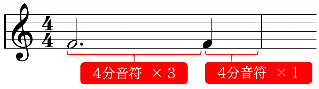 付点2分音符配置例