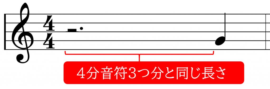 付点2分休符の配置例