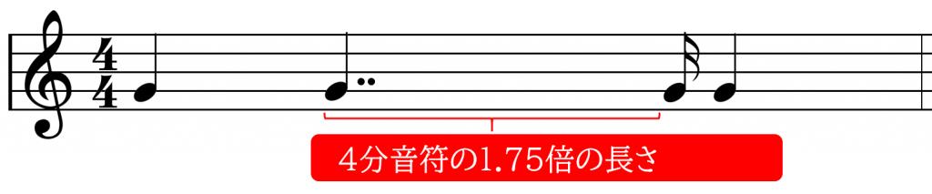 複付点4分音符の使用例