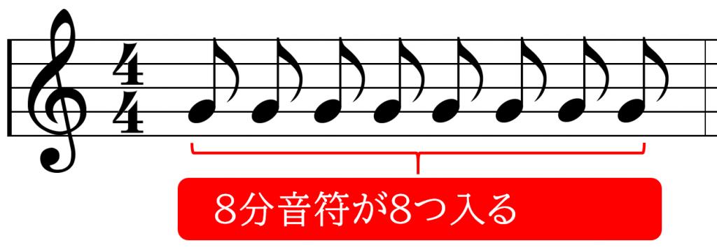 8分音符は1小節に8つ入る