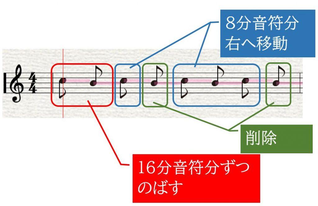 刺繍音の間引き方の方向性