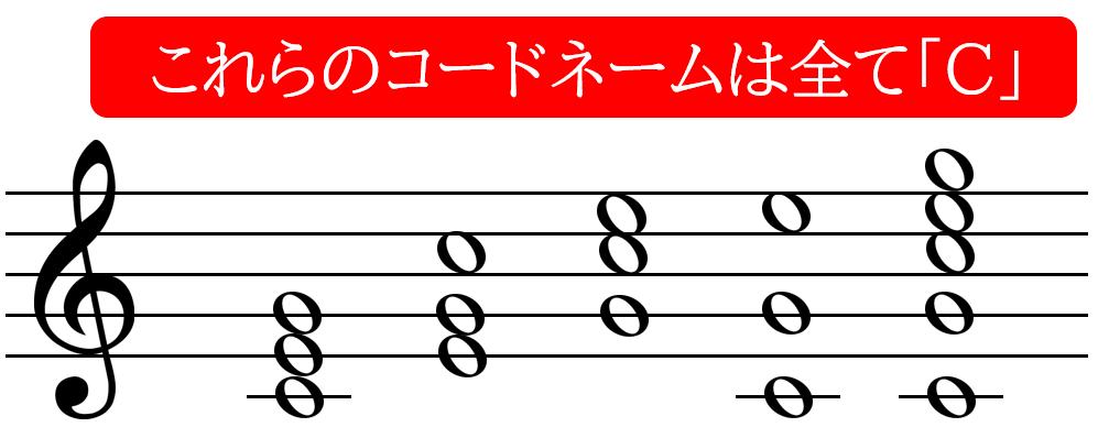 転回形の例(コードネームは全てC)