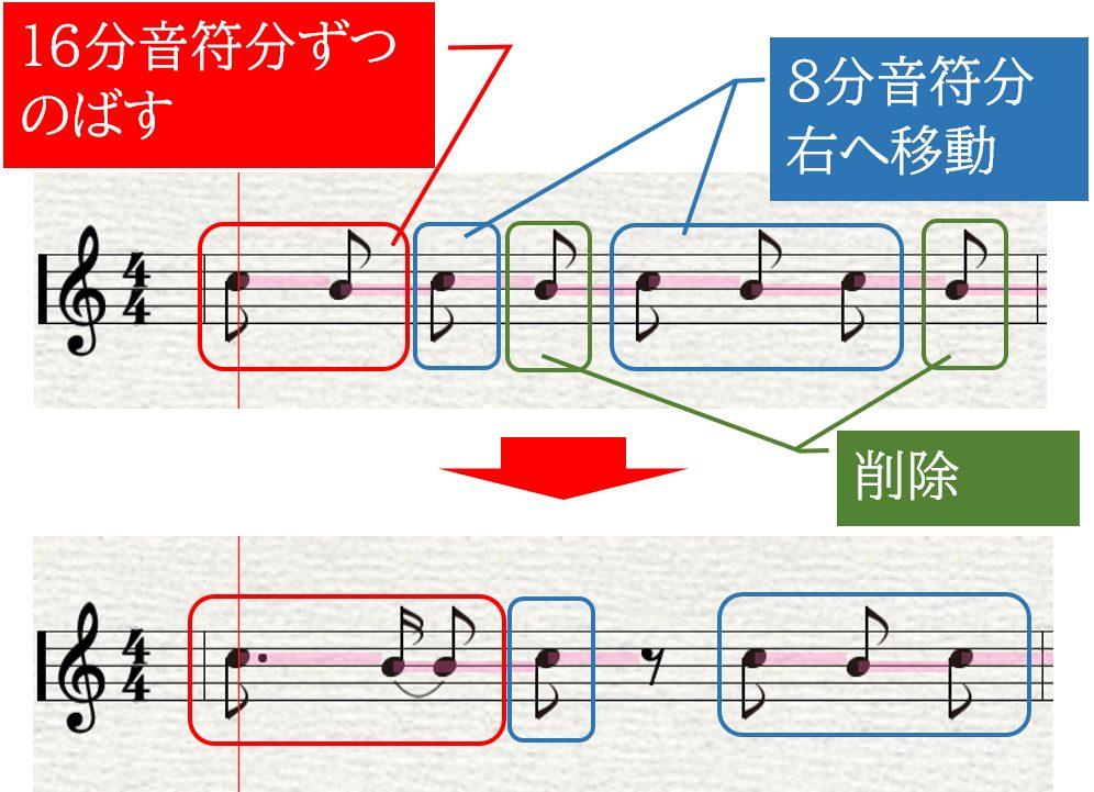 刺繍音改造計画